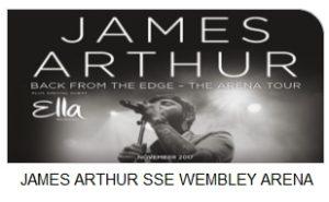 Hotels Wembley Arena